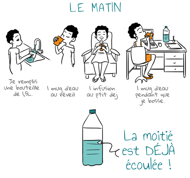boire-eau-vee-matin