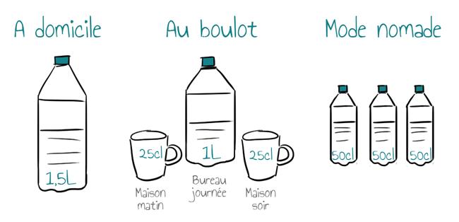 boire-eau-vee1